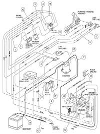 gas club car diagrams  starter generator assembly wiring diagram